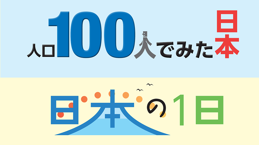 100人でみた日本/日本の1日